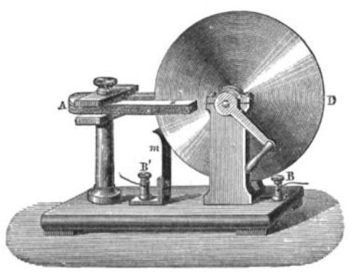 Faraday disk generator, 1832
