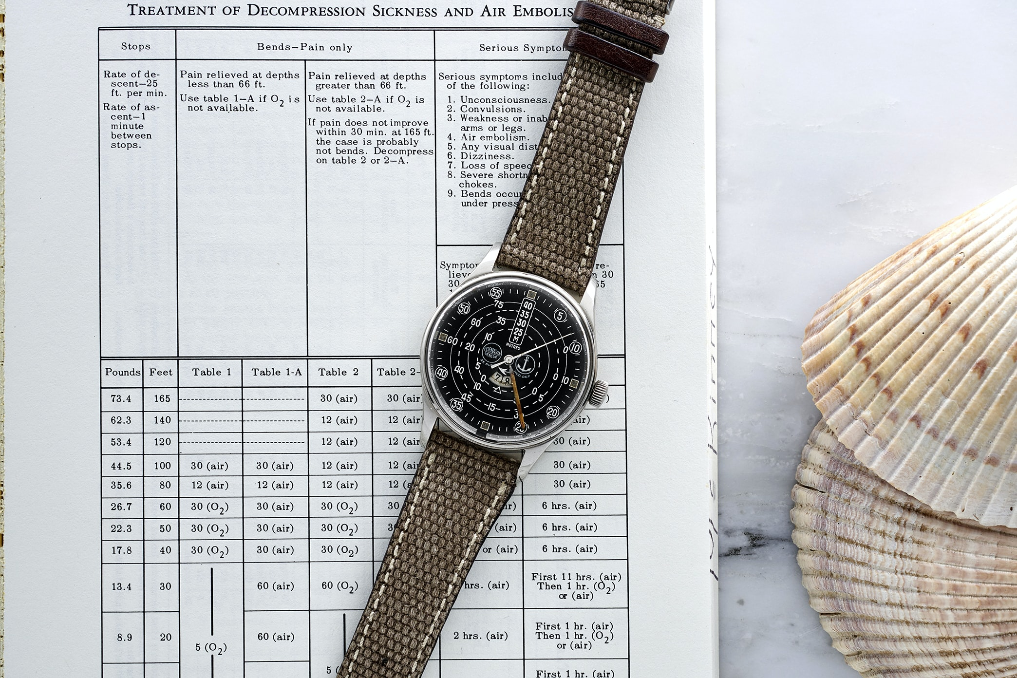 In The Shop: A 1940s Breitling Chronomat Reference 769, A 1960s Cornavin Diver, And A 1972 Rolex Daytona Reference 6263 In The Shop: A 1940s Breitling Chronomat Reference 769, A 1960s Cornavin Diver, And A 1972 Rolex Daytona Reference 6263 488 CornavinBD LANDSCAPE