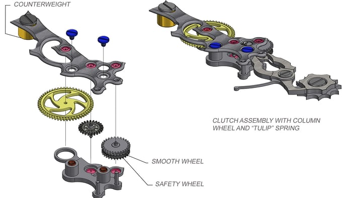 The clutch lever and wheels of the Fabergé Visionnaire Chronograph.
