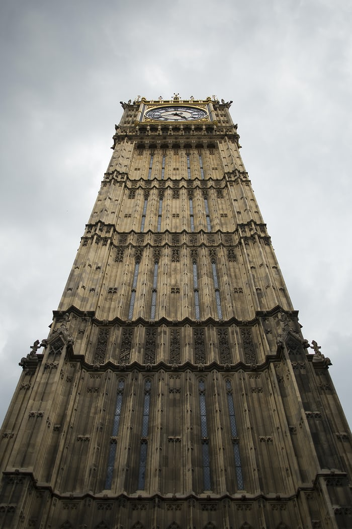 Great clock at Westminster