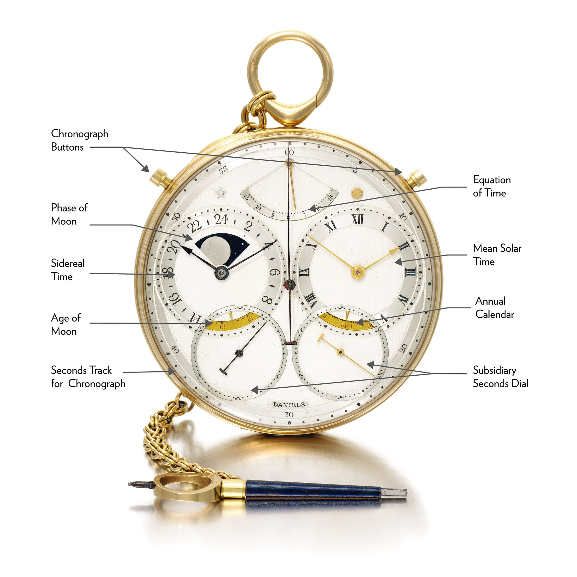 auction report: sotheby's to offer the daniels 'space traveller' watch, september 19th in london Auction Report: Sotheby's To Offer The Daniels 'Space Traveller' Watch, September 19th In London Daniels   SPACE TRAVELLERS WATCH functions