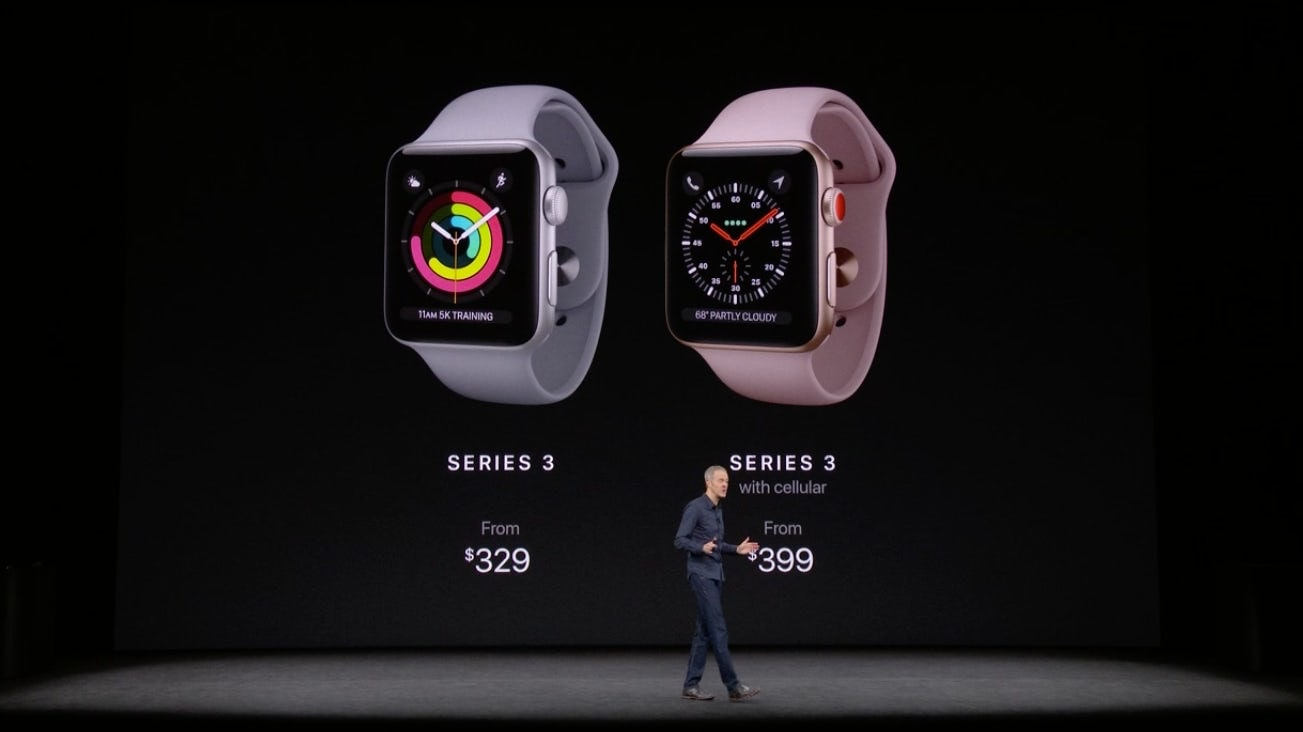 A Week On The Wrist: The Apple Watch Series 3 Edition A Week On The Wrist: The Apple Watch Series 3 Edition Screen Shot 2017 09 12 at 1